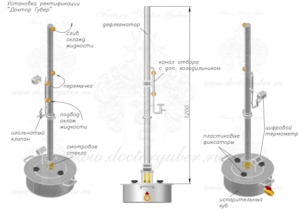 Как сделать ректификационный самогонный аппарат добровар самогонный аппарат хозяин